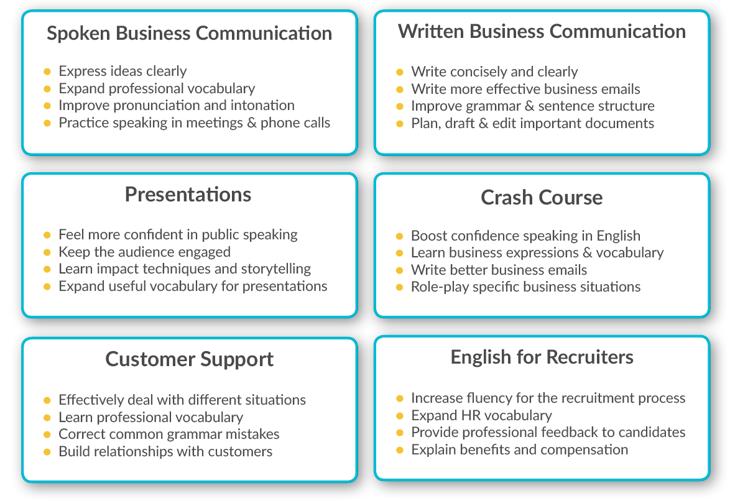 Talaera Group Courses Summary-1